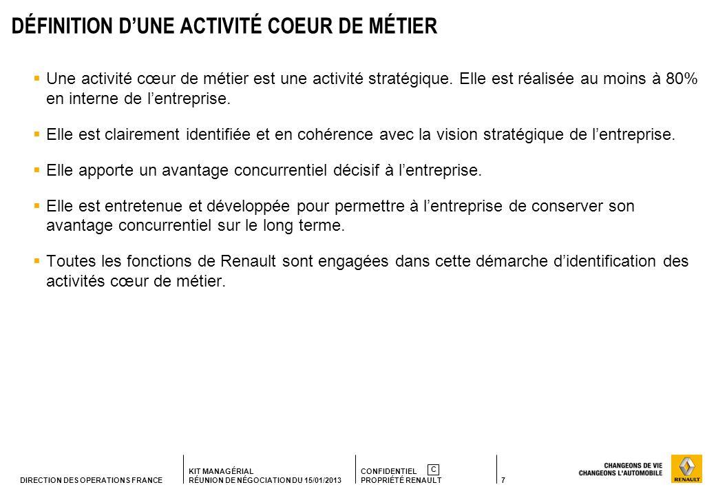 DÉFINITION D'UNE ACTIVITÉ COEUR DE MÉTIER