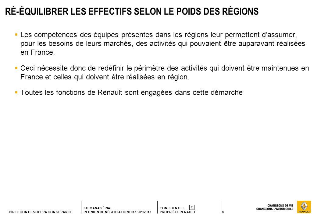 RÉ-ÉQUILIBRER LES EFFECTIFS SELON LE POIDS DES RÉGIONS
