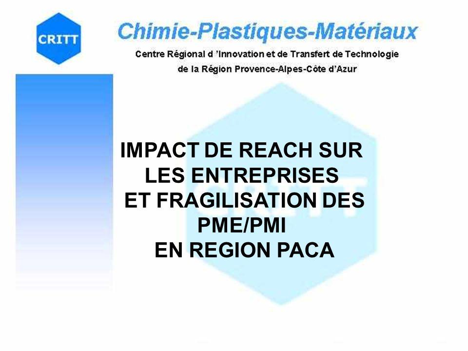 IMPACT DE REACH SUR LES ENTREPRISES ET FRAGILISATION DES PME/PMI