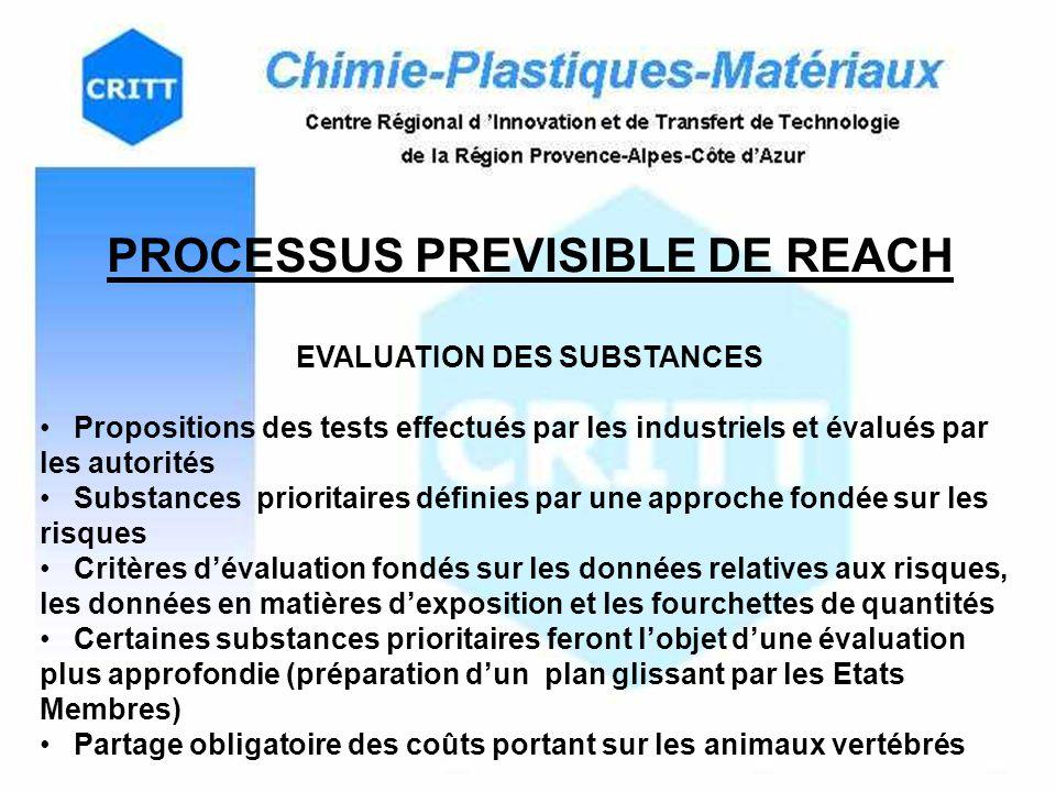 PROCESSUS PREVISIBLE DE REACH EVALUATION DES SUBSTANCES