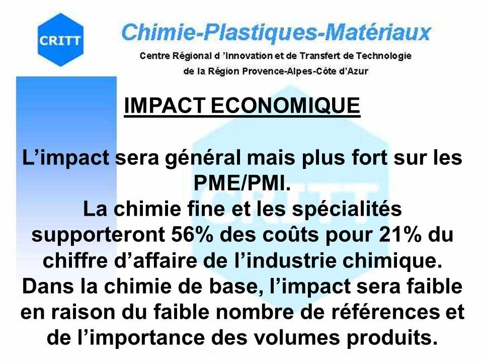 L'impact sera général mais plus fort sur les PME/PMI.