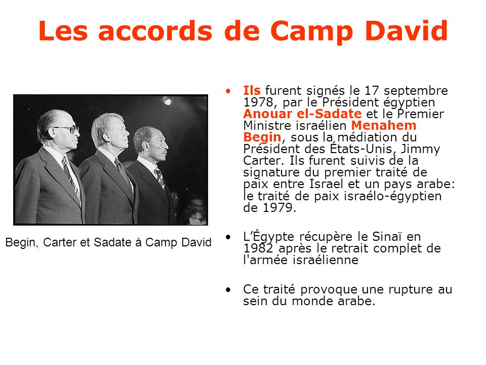 Les accords de Camp David