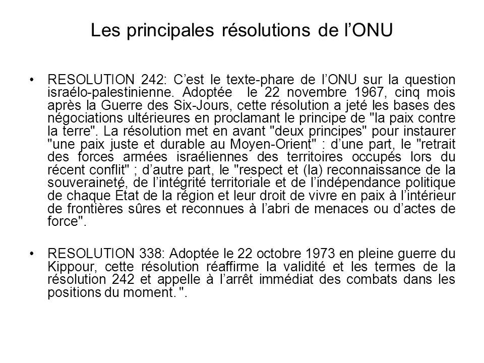 Les principales résolutions de l'ONU