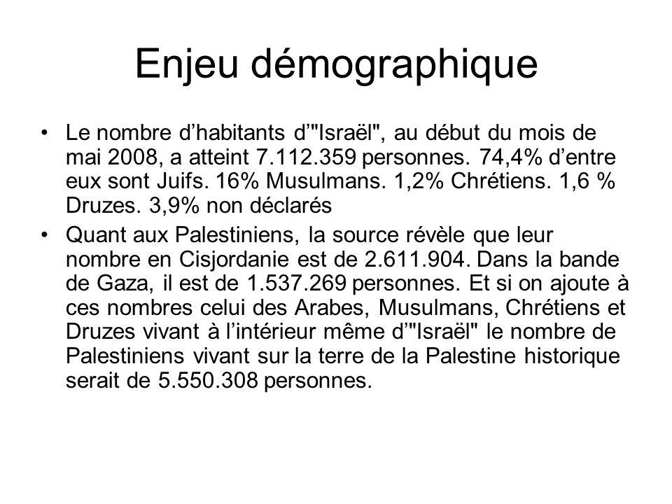 Enjeu démographique