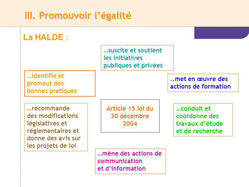 III. Promouvoir l'égalité