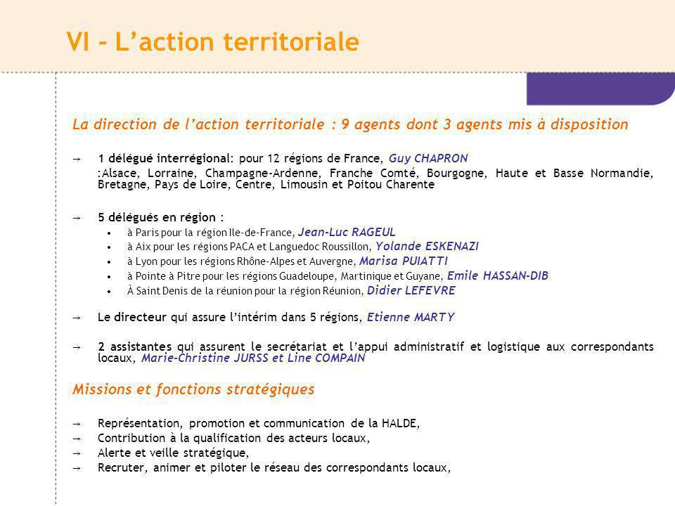 VI - L'action territoriale