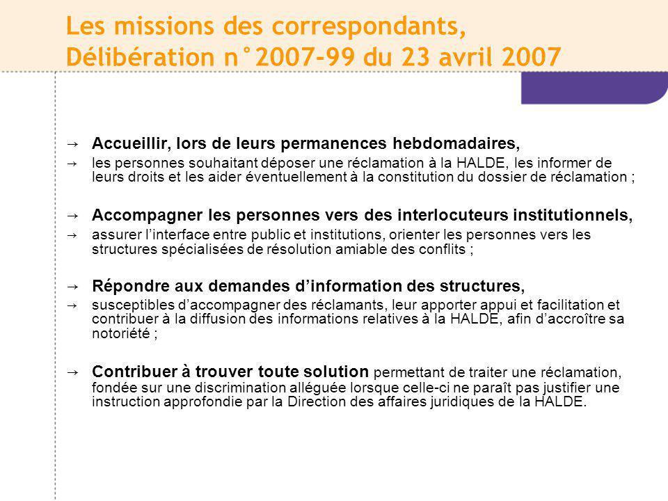 Les missions des correspondants, Délibération n°2007-99 du 23 avril 2007