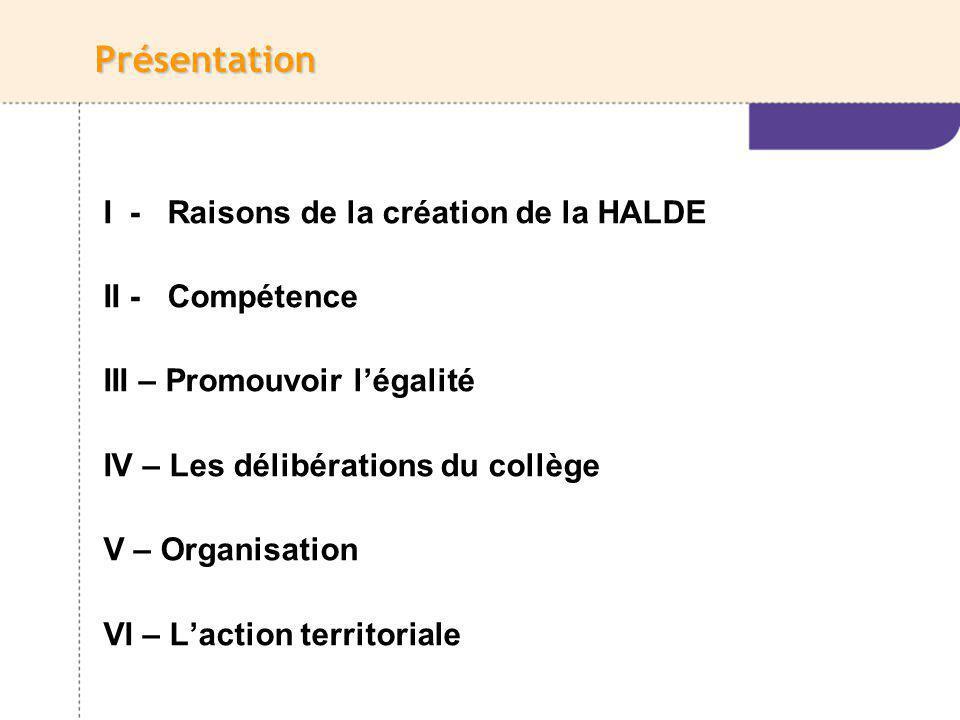 Présentation I - Raisons de la création de la HALDE II - Compétence