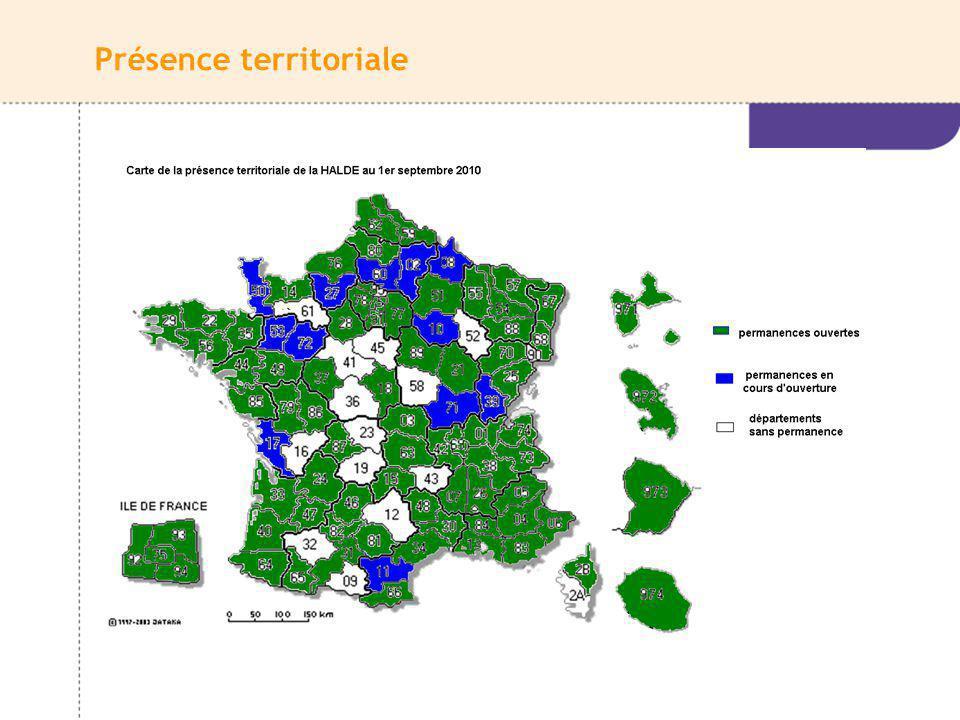 Présence territoriale