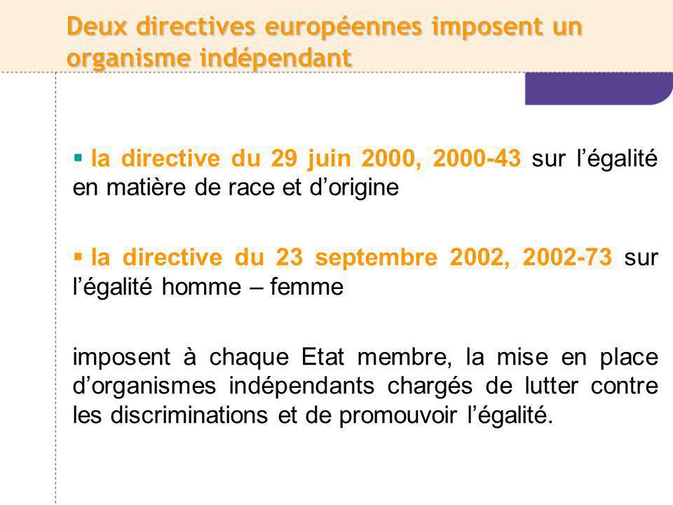 Deux directives européennes imposent un organisme indépendant