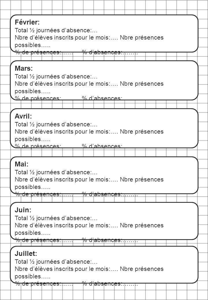 Février: Mars: Avril: Mai: Juin: Juillet: Total ½ journées d'absence:…