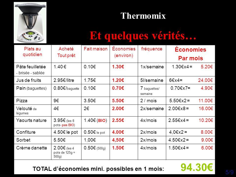 Et quelques vérités… Thermomix Par mois