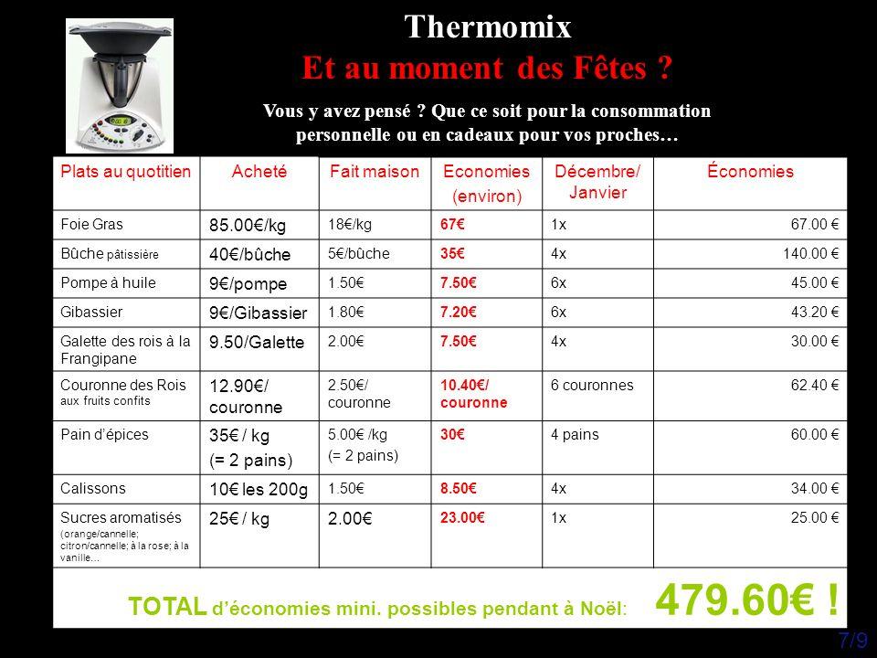 Thermomix Et au moment des Fêtes