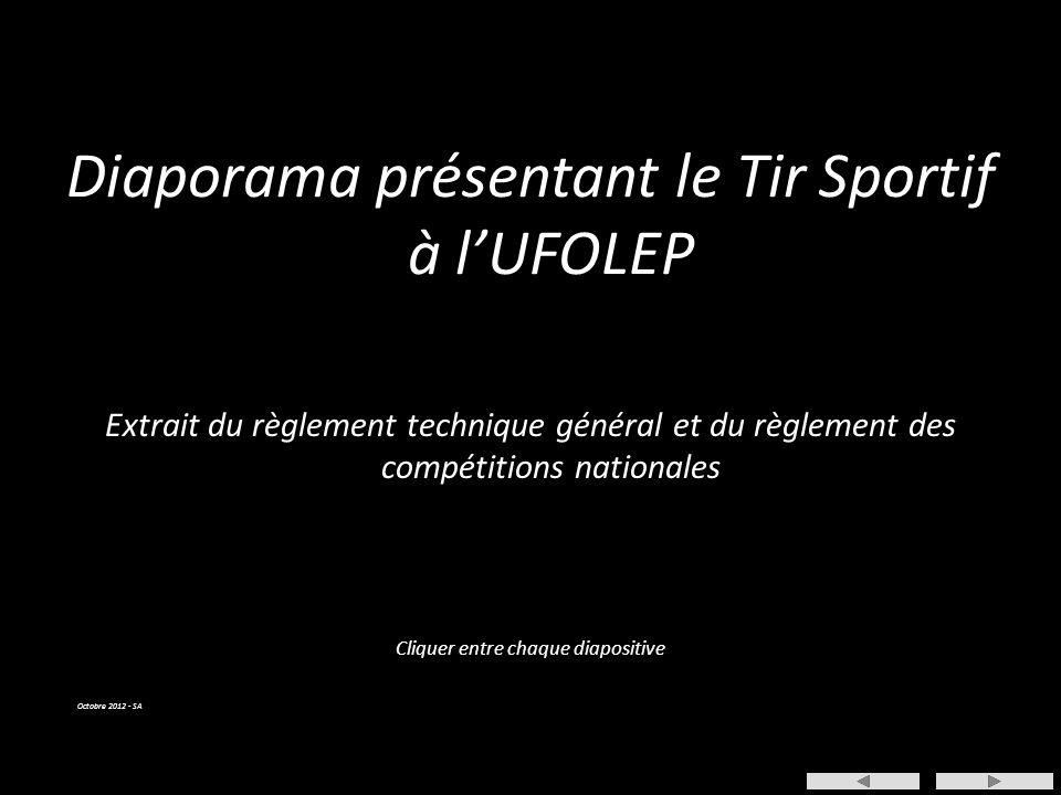Diaporama présentant le Tir Sportif à l'UFOLEP