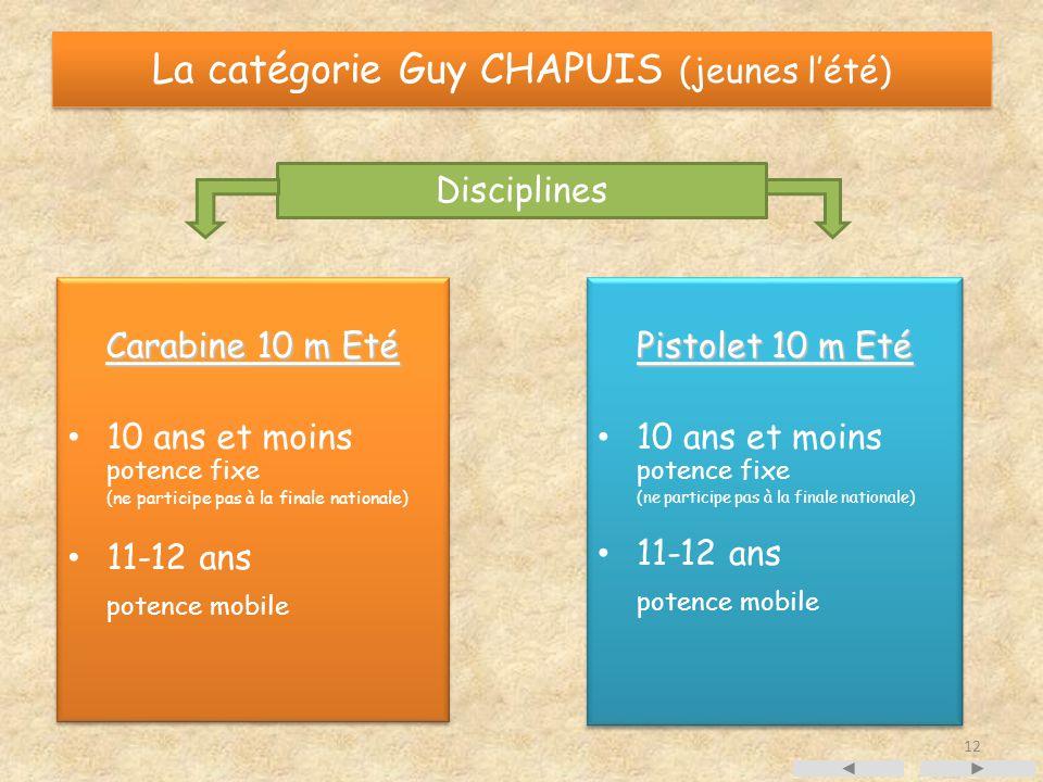 La catégorie Guy CHAPUIS (jeunes l'été)