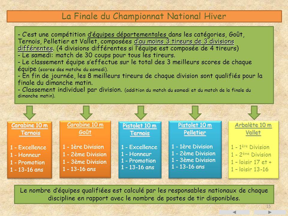 La Finale du Championnat National Hiver