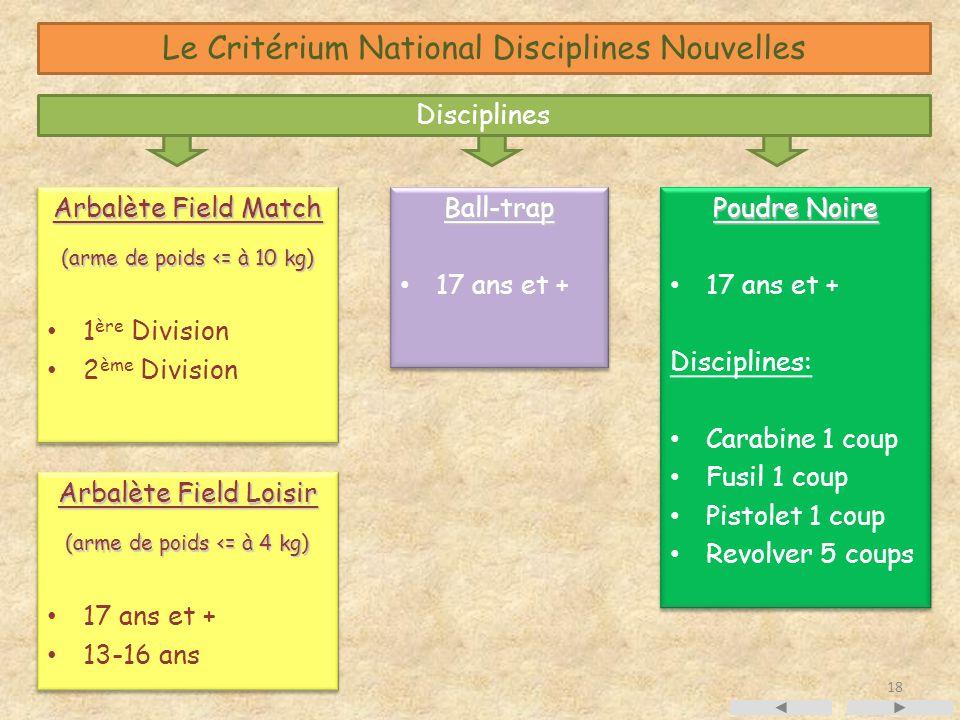 Le Critérium National Disciplines Nouvelles