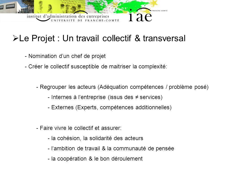 Le Projet : Un travail collectif & transversal