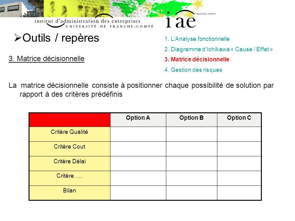 Outils / repères 3. Matrice décisionnelle