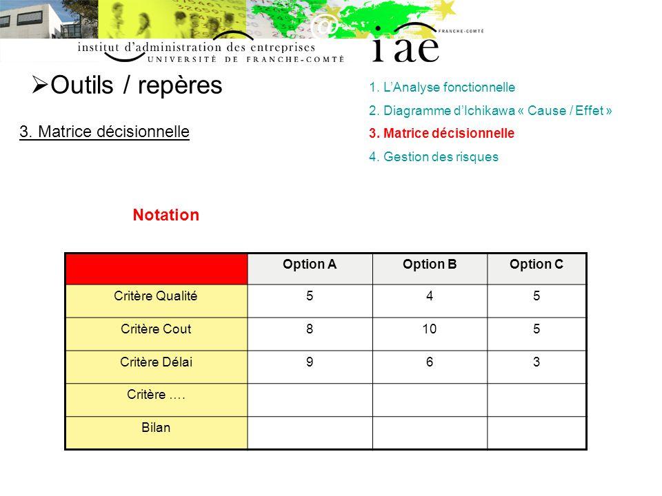 Outils / repères 3. Matrice décisionnelle Notation