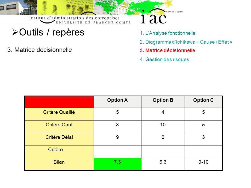 Outils / repères 3. Matrice décisionnelle 1. L'Analyse fonctionnelle