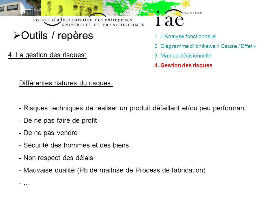 Outils / repères 4. La gestion des risques: