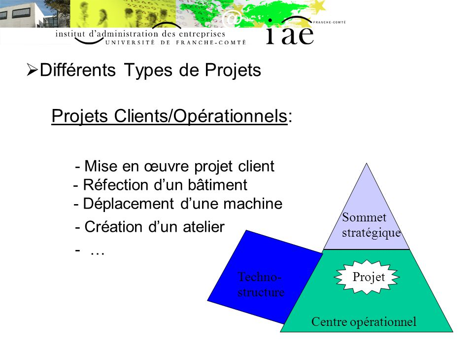 Différents Types de Projets