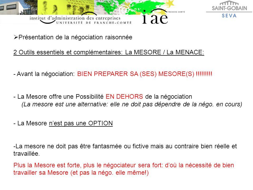 Présentation de la négociation raisonnée