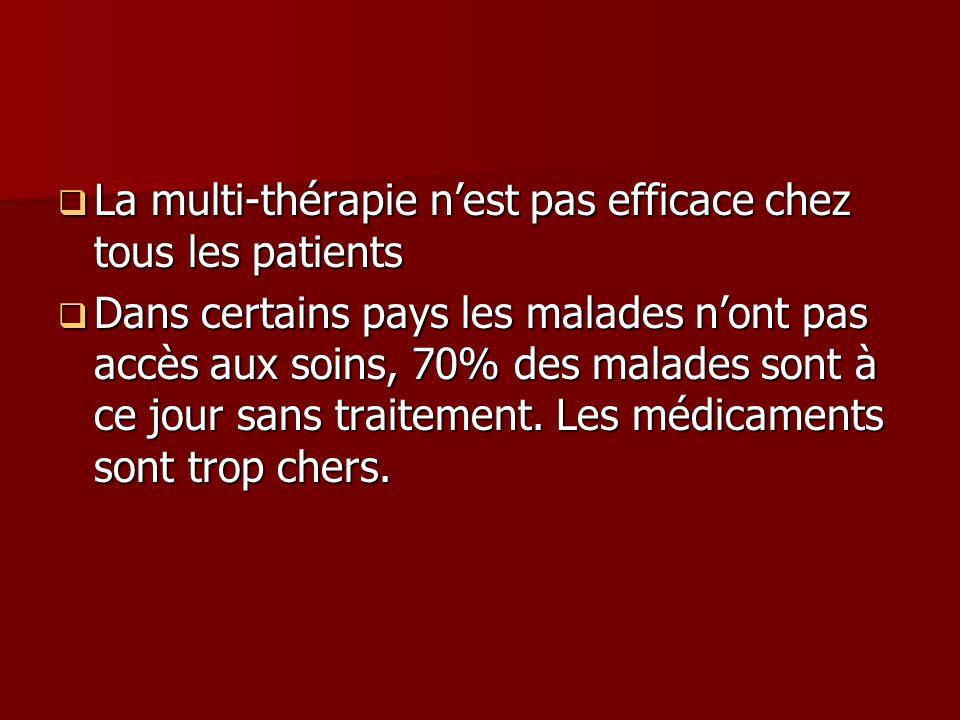 La multi-thérapie n'est pas efficace chez tous les patients