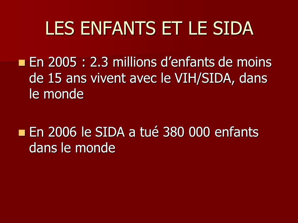 LES ENFANTS ET LE SIDA En 2005 : 2.3 millions d'enfants de moins de 15 ans vivent avec le VIH/SIDA, dans le monde.