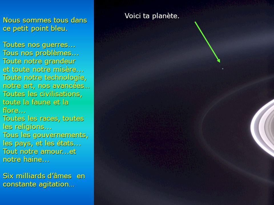 Voici ta planète. Nous sommes tous dans ce petit point bleu. Toutes nos guerres... Tous nos problèmes...
