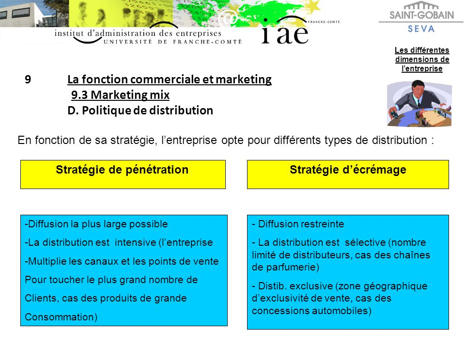 Les différentes dimensions de l'entreprise Stratégie de pénétration
