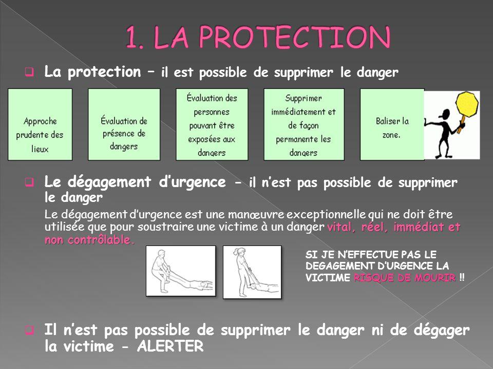 1. LA PROTECTION La protection – il est possible de supprimer le danger. Le dégagement d'urgence - il n'est pas possible de supprimer le danger.