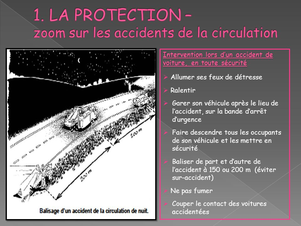 1. LA PROTECTION – zoom sur les accidents de la circulation