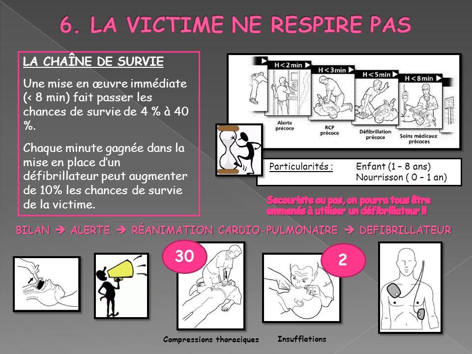 6. LA VICTIME NE RESPIRE PAS