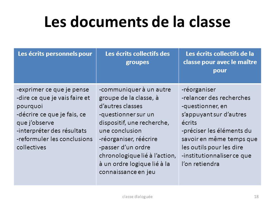 Les documents de la classe