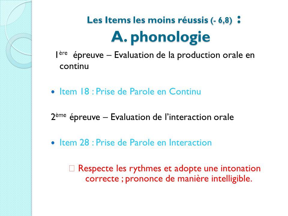 Les Items les moins réussis (- 6,8) : A. phonologie