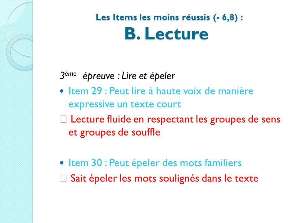 Les Items les moins réussis (- 6,8) : B. Lecture