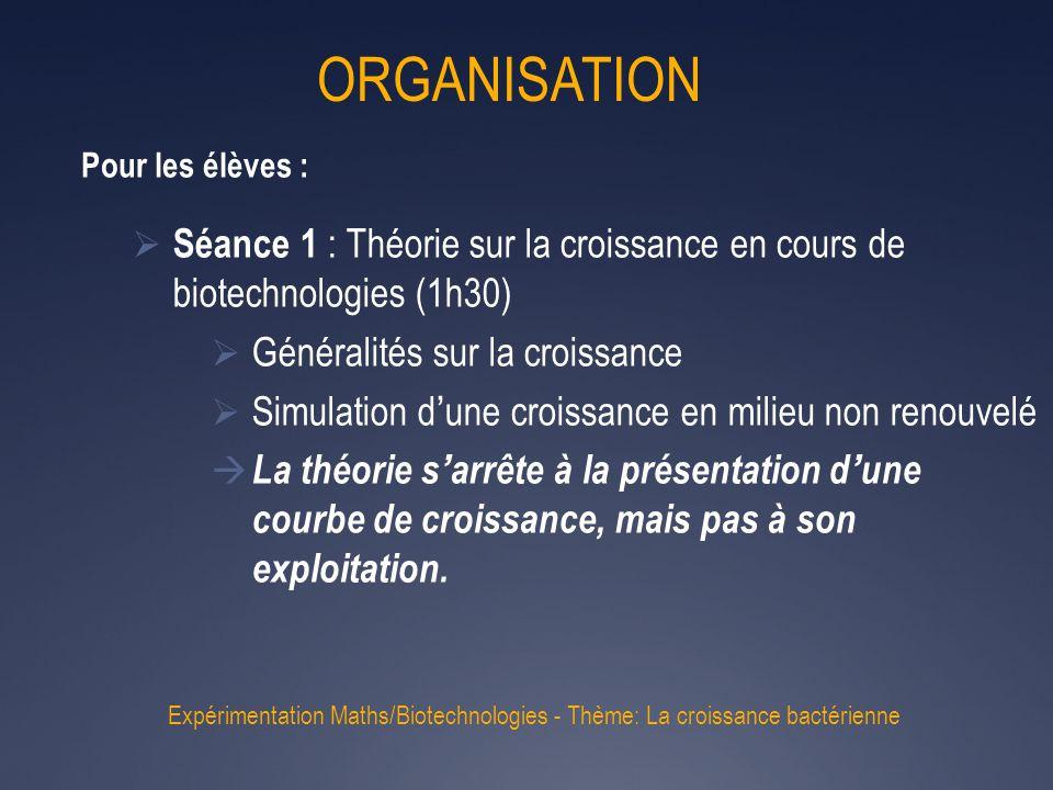 ORGANISATION Pour les élèves : Séance 1 : Théorie sur la croissance en cours de biotechnologies (1h30)
