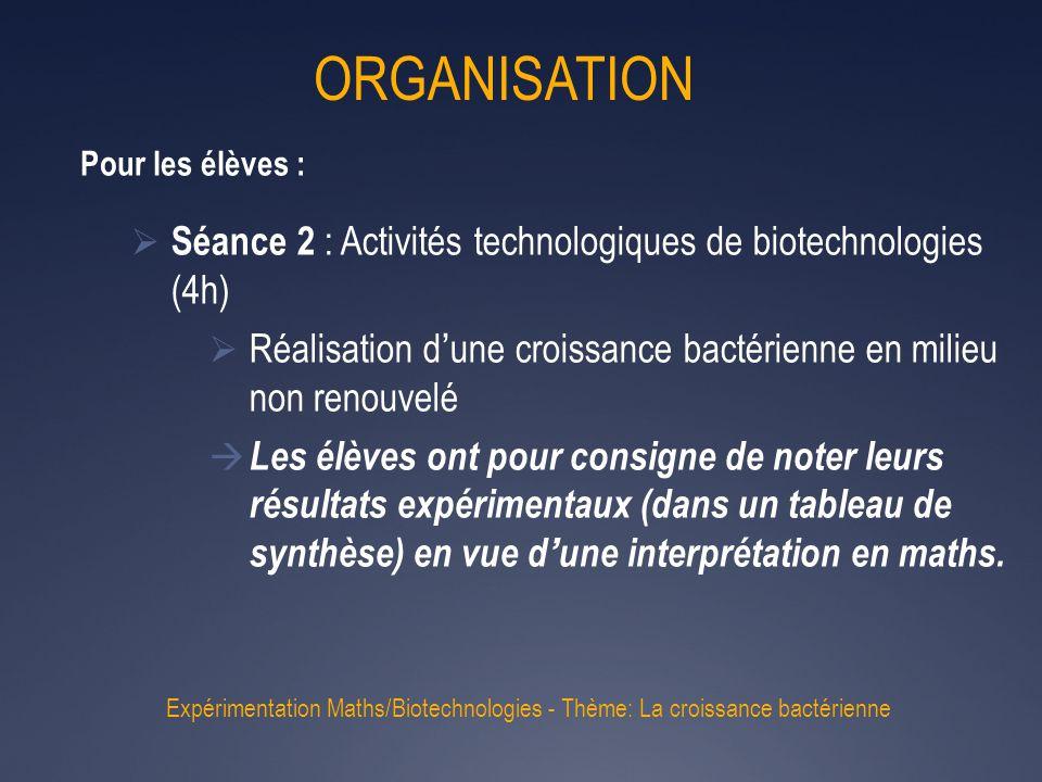 ORGANISATION Pour les élèves : Séance 2 : Activités technologiques de biotechnologies (4h)