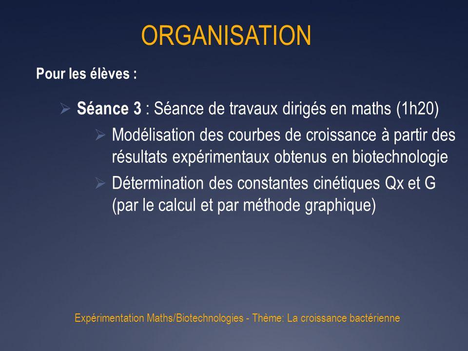 ORGANISATION Séance 3 : Séance de travaux dirigés en maths (1h20)
