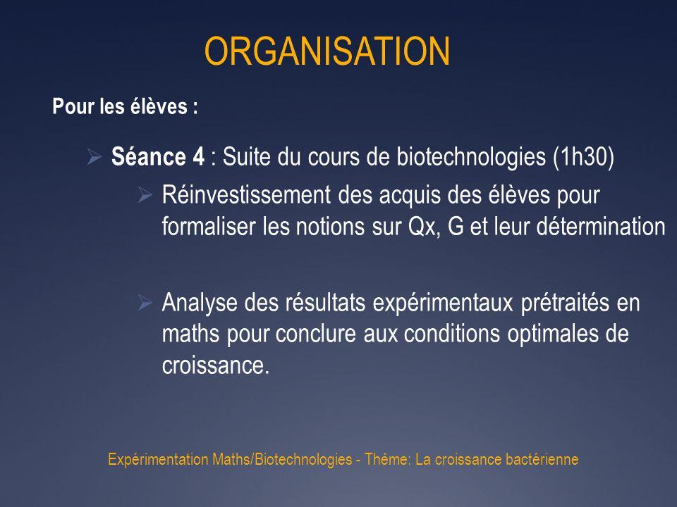 ORGANISATION Séance 4 : Suite du cours de biotechnologies (1h30)