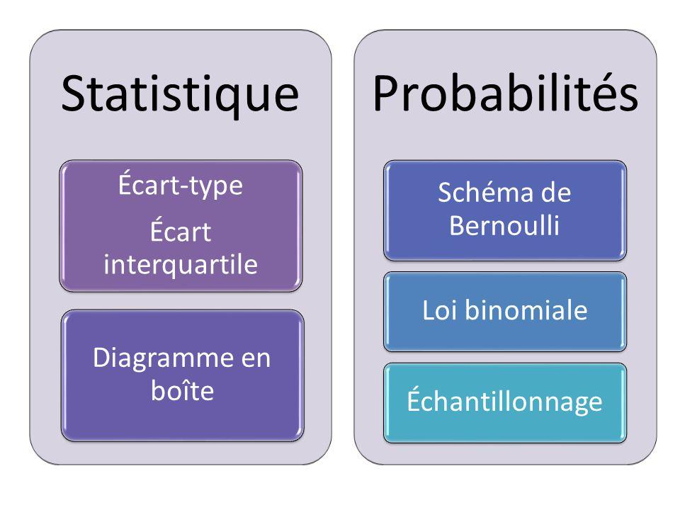 Statistique Probabilités Écart-type Schéma de Bernoulli
