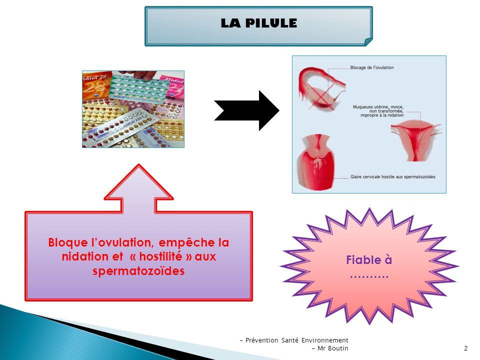 LA PILULE Bloque l'ovulation, empêche la nidation et « hostilité » aux spermatozoïdes. Fiable à. ……….