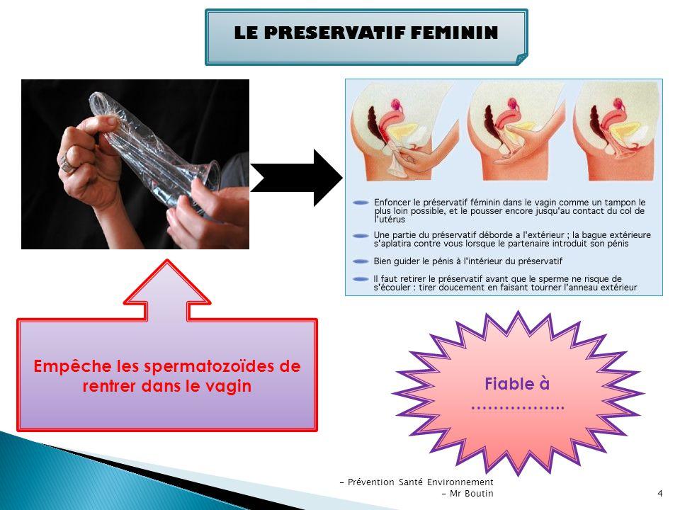 Empêche les spermatozoïdes de rentrer dans le vagin