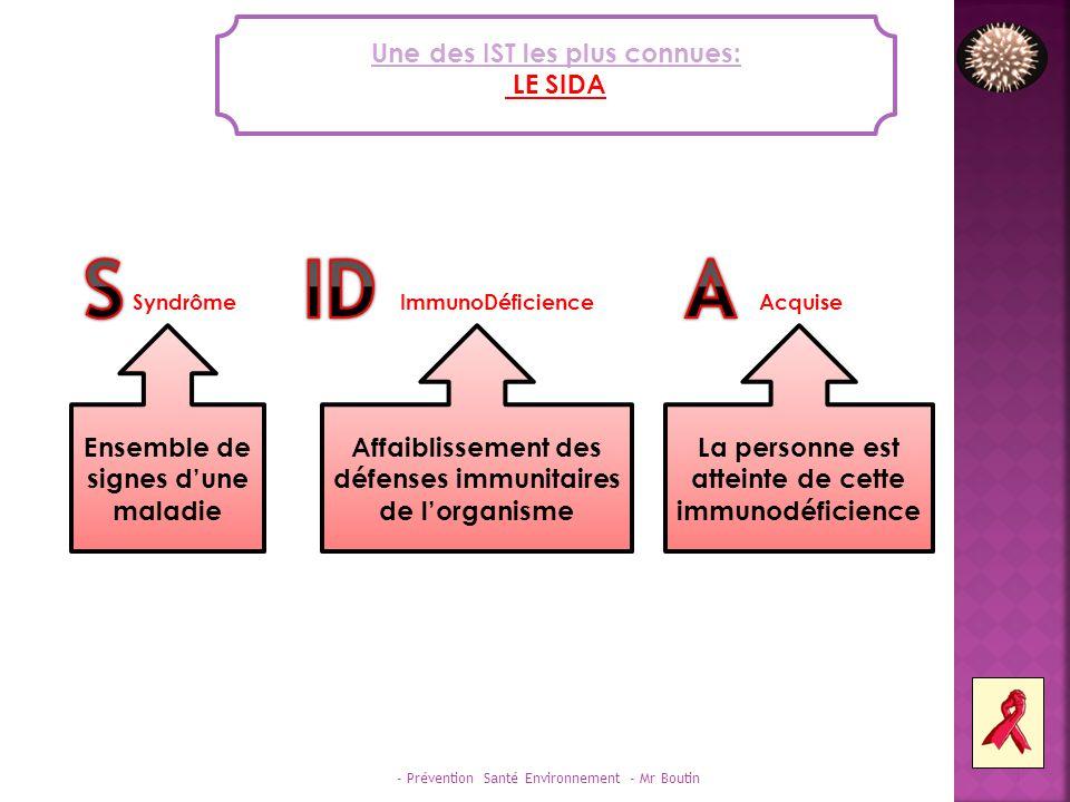 S ID A Une des IST les plus connues: LE SIDA