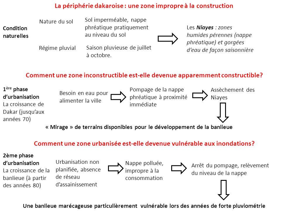 La périphérie dakaroise : une zone impropre à la construction