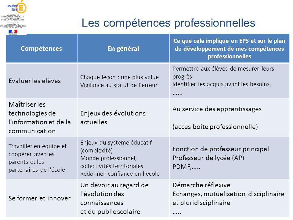 Les compétences professionnelles