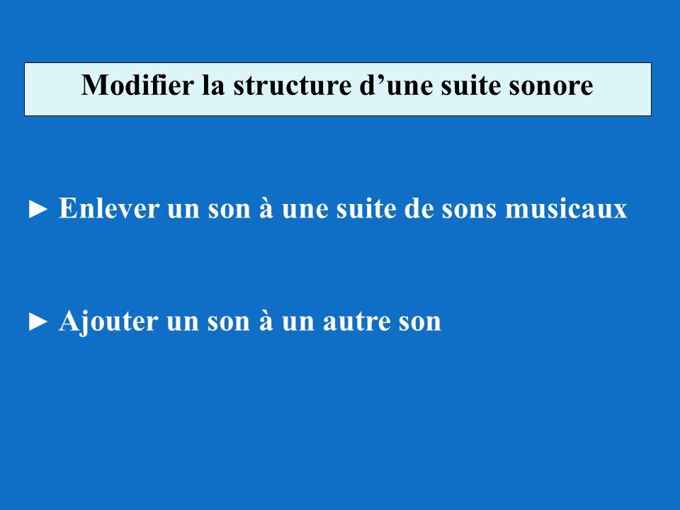 Modifier la structure d'une suite sonore