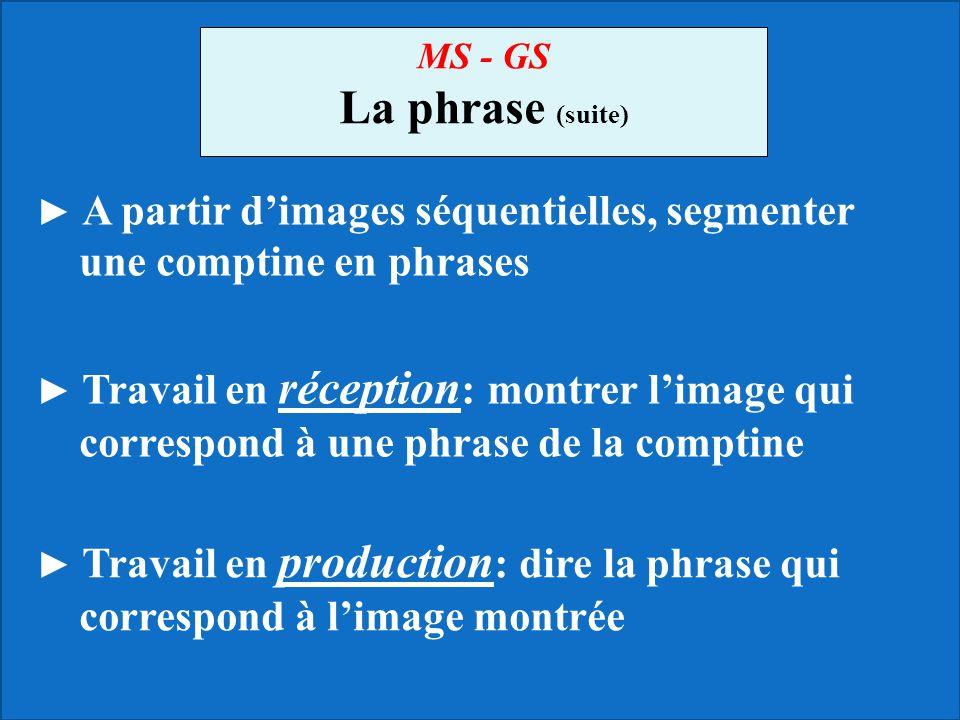 La phrase (suite) une comptine en phrases MS - GS